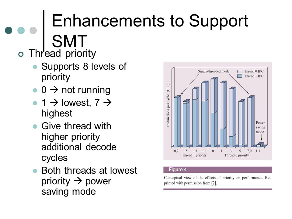 Enhancements to Support SMT Thread priority Supports 8 levels of priority 0  not running 1  lowest, 7  highest Give thread with higher priority additional decode cycles Both threads at lowest priority  power saving mode