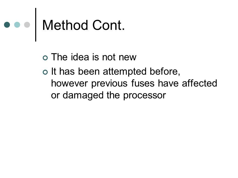 Method Cont.