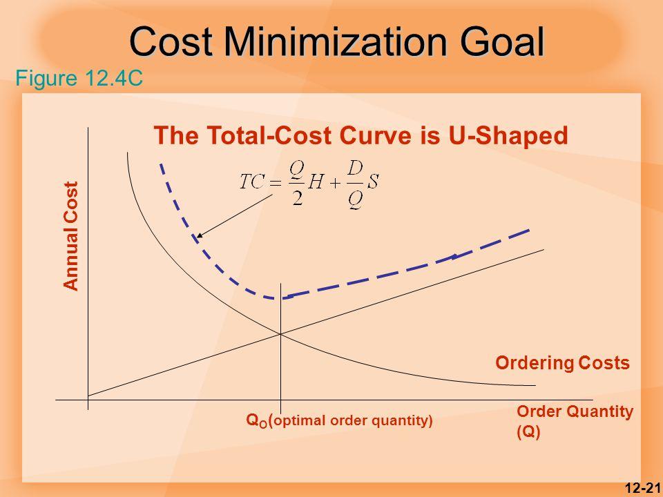 12-21 Cost Minimization Goal Order Quantity (Q) The Total-Cost Curve is U-Shaped Ordering Costs QOQO Annual Cost ( optimal order quantity) Figure 12.4