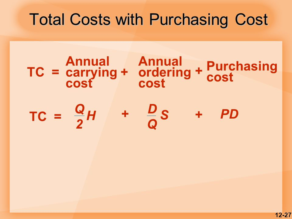 12-27 Total Costs with Purchasing Cost Annual carrying cost Purchasing cost TC =+ Q 2 H D Q S + + Annual ordering cost PD +