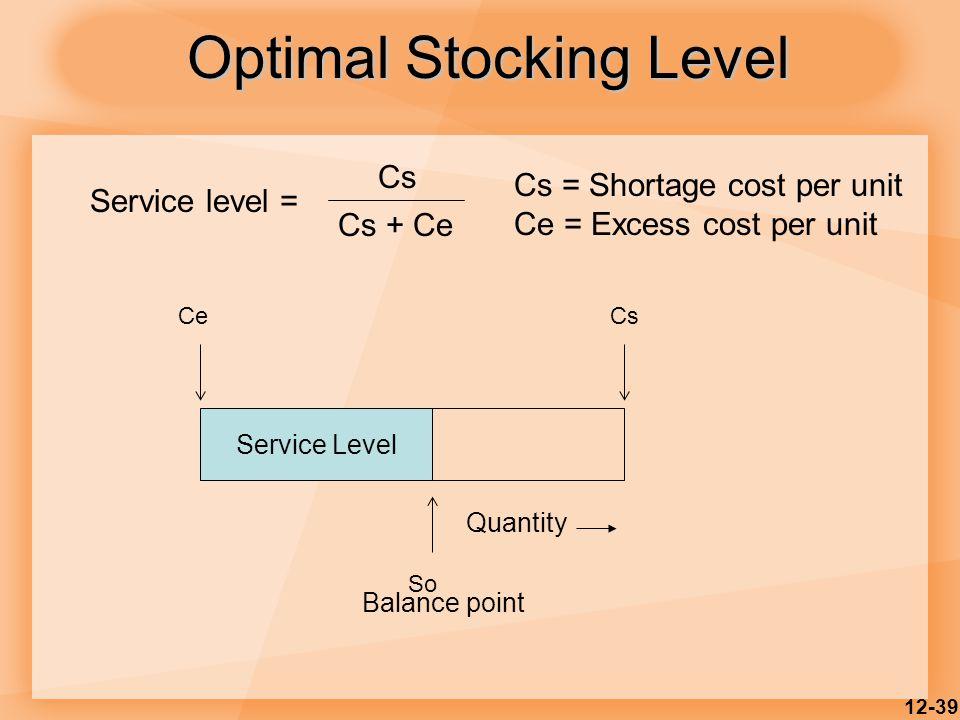 12-39 Optimal Stocking Level Service Level So Quantity CeCs Balance point Service level = Cs Cs + Ce Cs = Shortage cost per unit Ce = Excess cost per