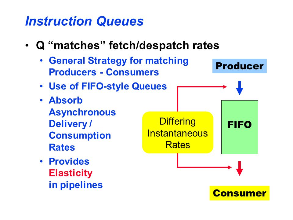 Instruction Queues Q matches fetch/despatch rates General Strategy for matching Producers - Consumers Use of FIFO-style Queues Absorb Asynchronous Delivery / Consumption Rates Provides Elasticity in pipelines Producer FIFO Consumer Differing Instantaneous Rates