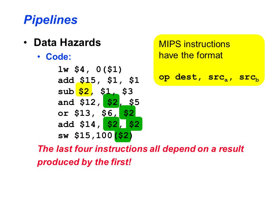 Pipelines Data Hazards Code: lw $4, 0($1) add $15, $1, $1 sub$2, $1, $3 and $12, $2, $5 or $13, $6, $2 add $14, $2, $2 sw $15,100($2) The last four instructions all depend on a result produced by the first.