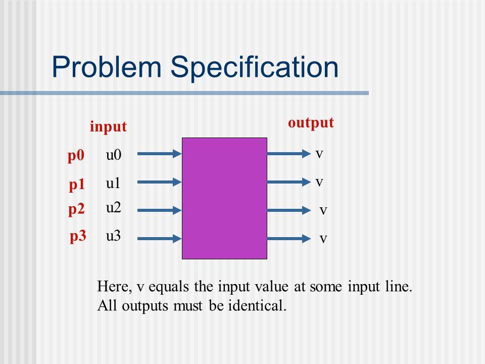 Problem Specification u3 u2 u1 u0 v v v v Here, v equals the input value at some input line.