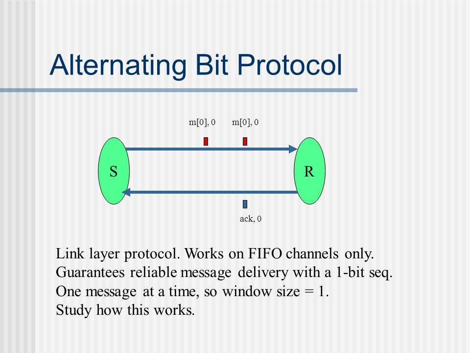 Alternating Bit Protocol SR Link layer protocol. Works on FIFO channels only.