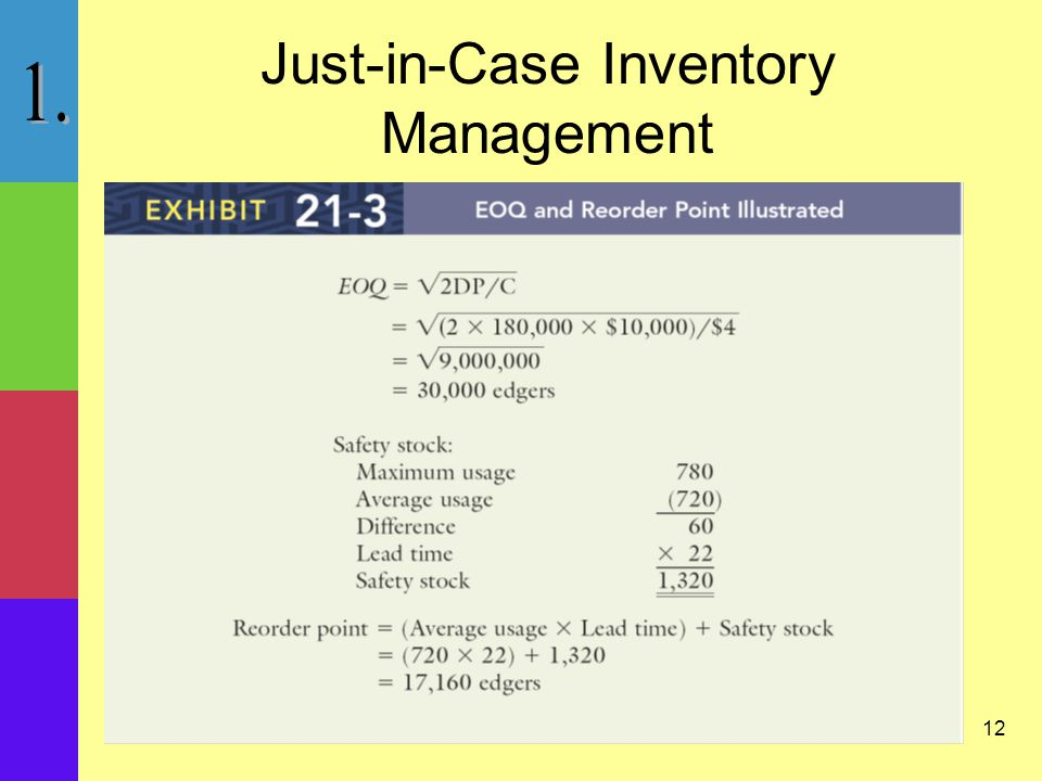 12 Just-in-Case Inventory Management