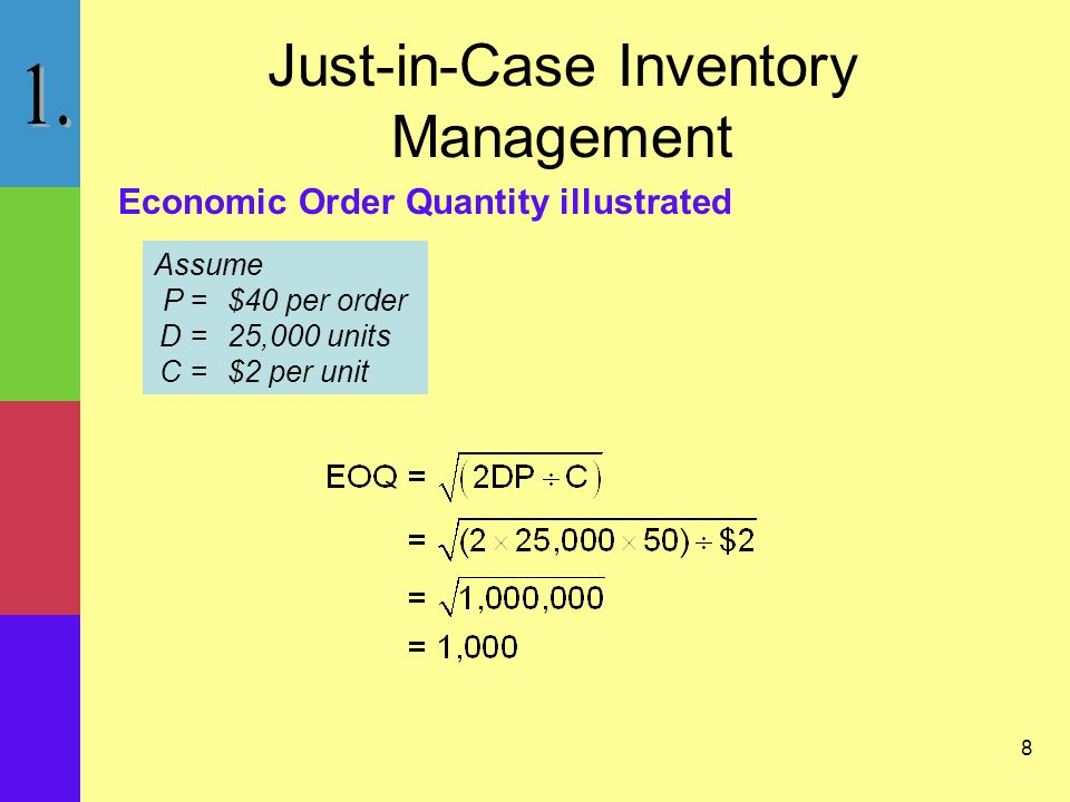 8 Just-in-Case Inventory Management Economic Order Quantity illustrated Assume P =$40 per order D =25,000 units C =$2 per unit
