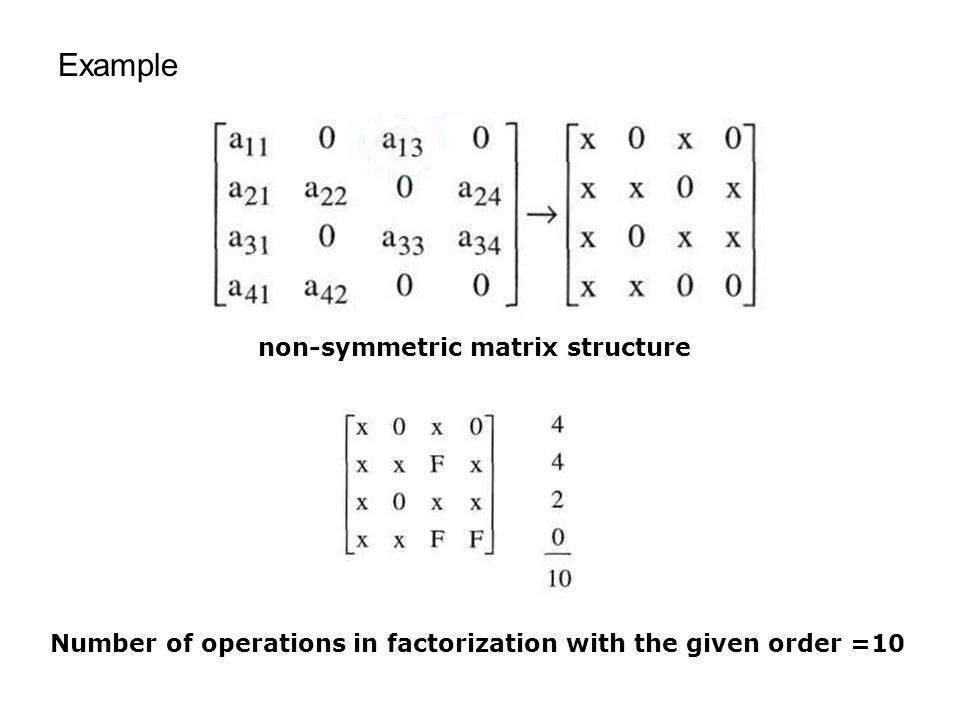 Example non-symmetric matrix structure Number of operations in factorization with the given order =10
