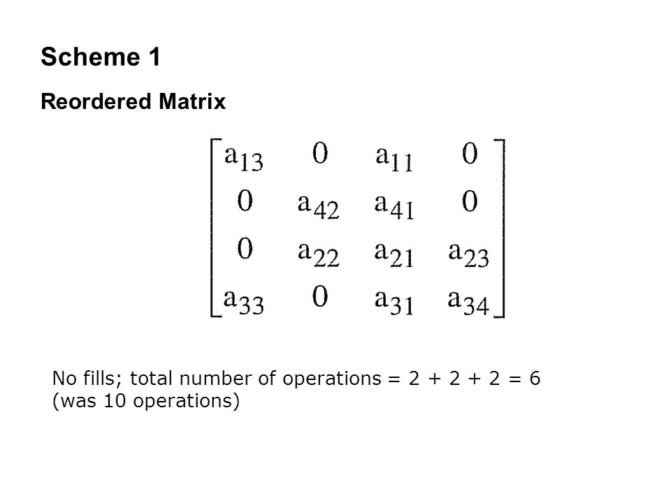 Scheme 1 No fills; total number of operations = 2 + 2 + 2 = 6 (was 10 operations) Reordered Matrix