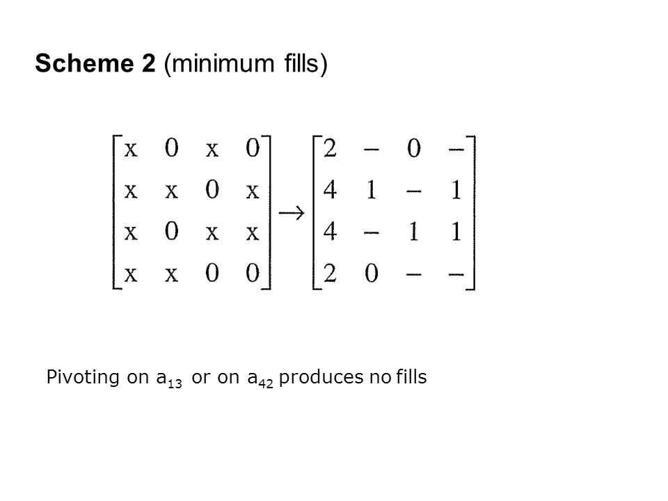 Scheme 2 (minimum fills) Pivoting on a 13 or on a 42 produces no fills