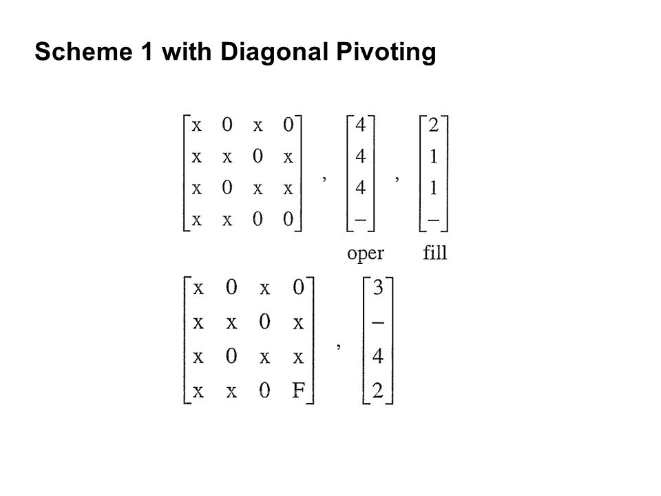 Scheme 1 with Diagonal Pivoting