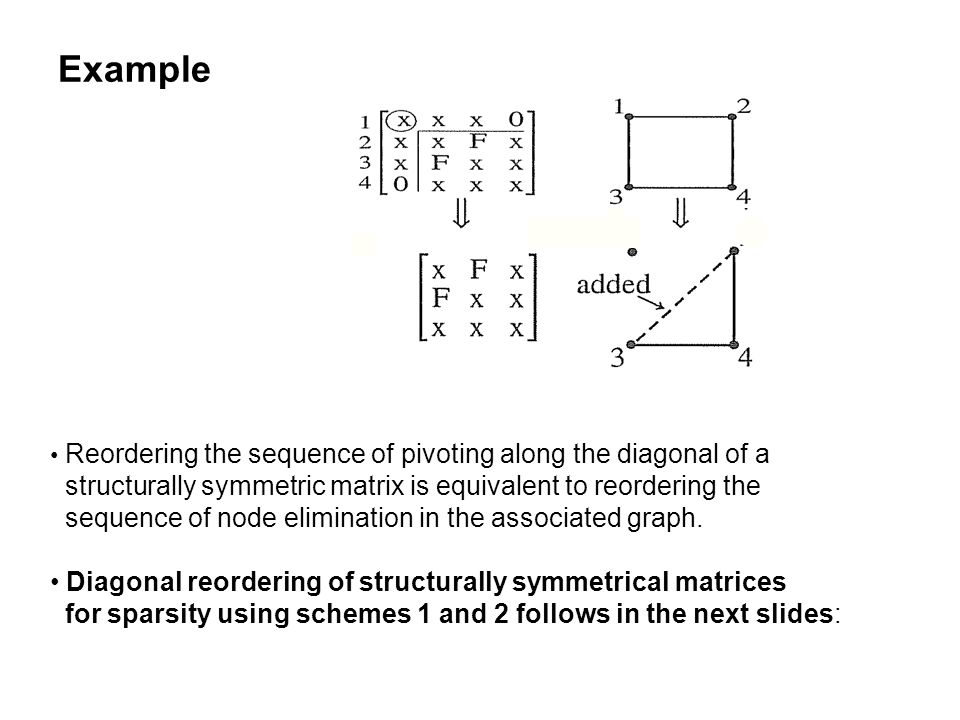 Example Reordering the sequence of pivoting along the diagonal of a structurally symmetric matrix is equivalent to reordering the sequence of node elimination in the associated graph.