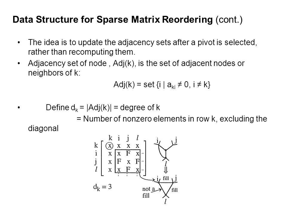 Data Structure for Sparse Matrix Reordering (cont.) The idea is to update the adjacency sets after a pivot is selected, rather than recomputing them.