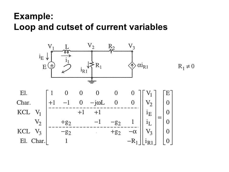 Example: Loop and cutset of current variables