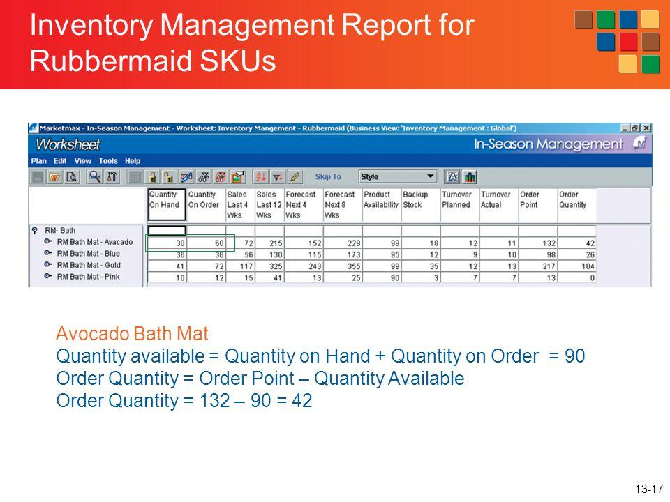 13-17 Inventory Management Report for Rubbermaid SKUs Avocado Bath Mat Quantity available = Quantity on Hand + Quantity on Order = 90 Order Quantity =