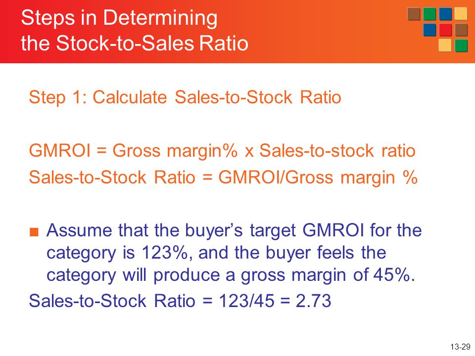 13-29 Steps in Determining the Stock-to-Sales Ratio Step 1: Calculate Sales-to-Stock Ratio GMROI = Gross margin% x Sales-to-stock ratio Sales-to-Stock