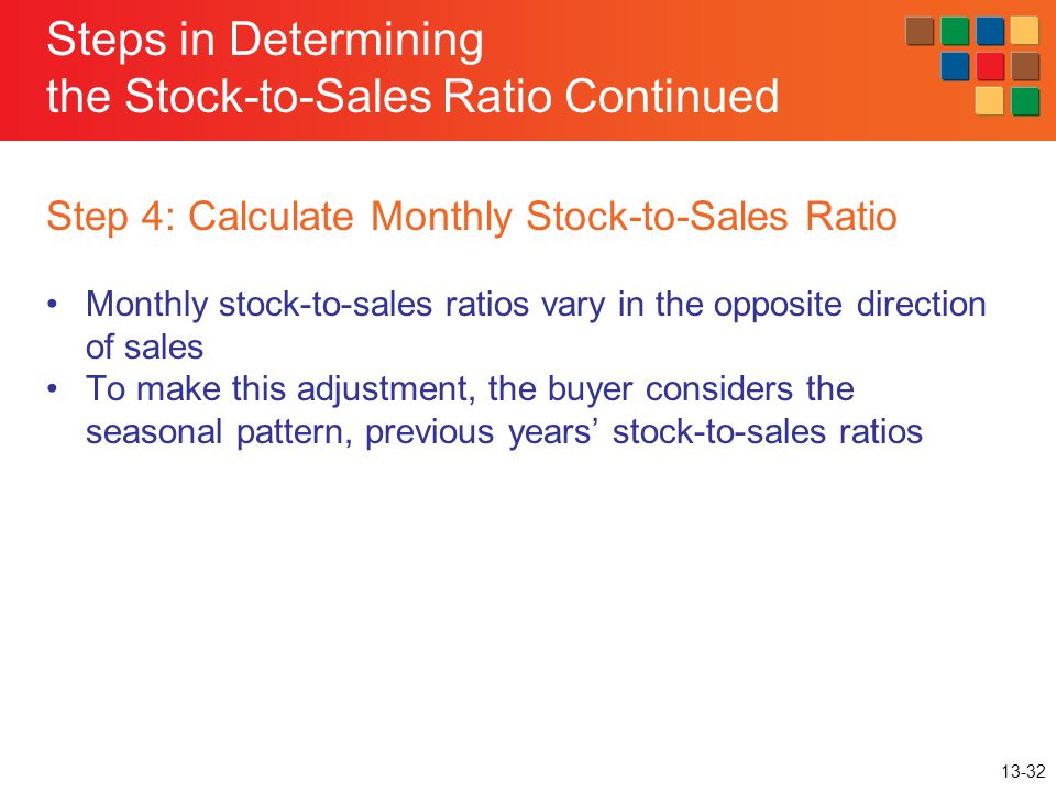 13-32 Steps in Determining the Stock-to-Sales Ratio Continued Step 4: Calculate Monthly Stock-to-Sales Ratio Monthly stock-to-sales ratios vary in the