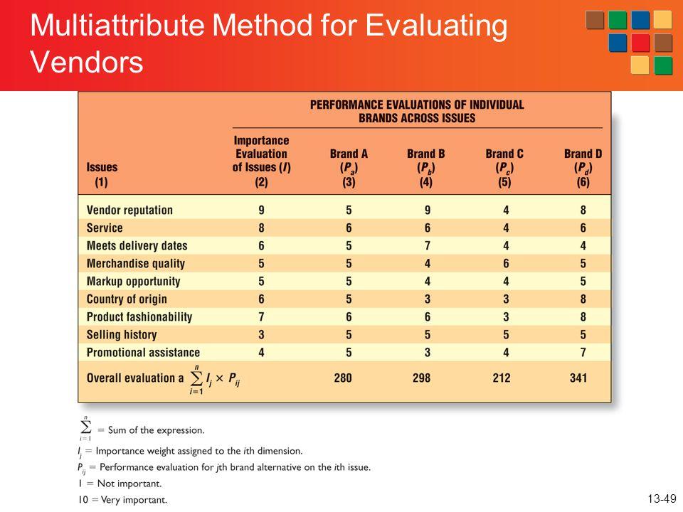 13-49 Multiattribute Method for Evaluating Vendors