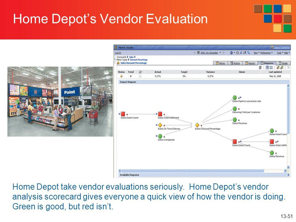 13-51 Home Depot's Vendor Evaluation Home Depot take vendor evaluations seriously. Home Depot's vendor analysis scorecard gives everyone a quick view
