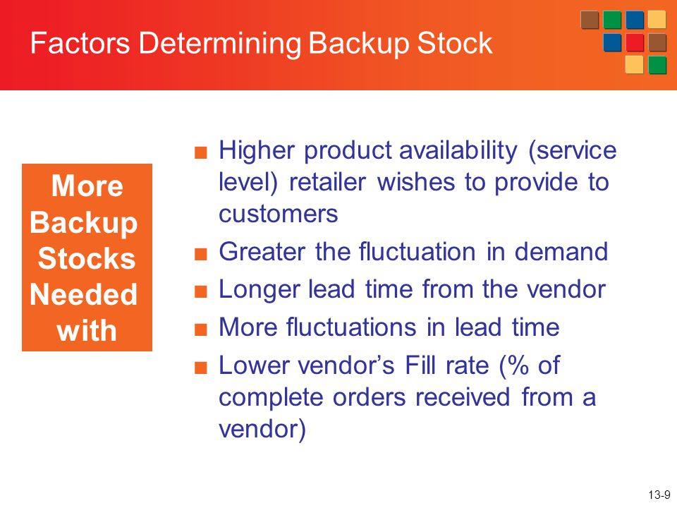 13-9 Factors Determining Backup Stock ■Higher product availability (service level) retailer wishes to provide to customers ■Greater the fluctuation in