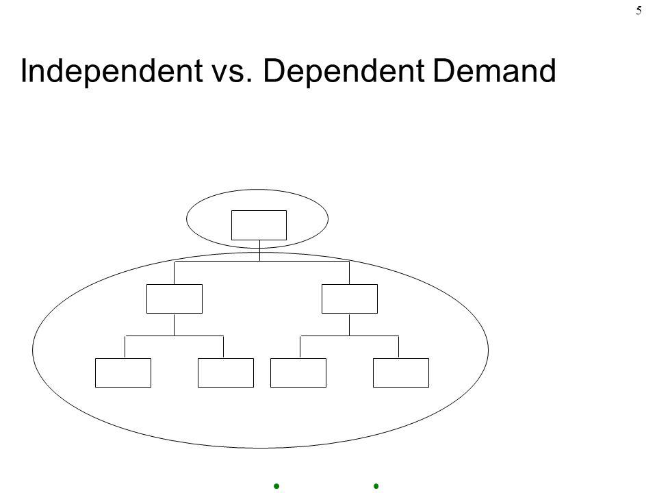 5 Independent vs. Dependent Demand