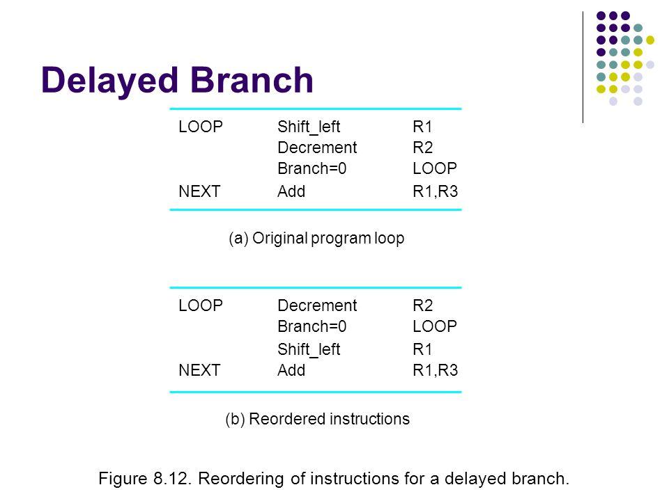 Delayed Branch Add LOOPShift_leftR1 Decrement Branch=0 R2 LOOP NEXT (a) Original program loop LOOPDecrementR2 Branch=0 Shift_left LOOP R1 NEXT (b) Reordered instructions Figure 8.12.