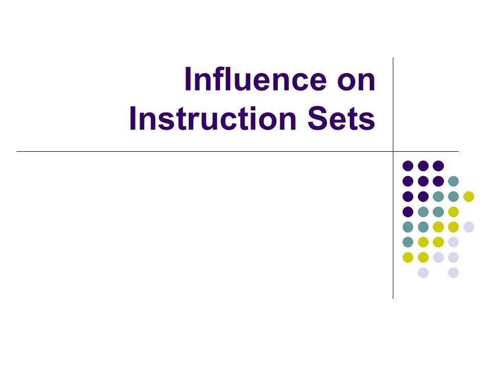 Influence on Instruction Sets