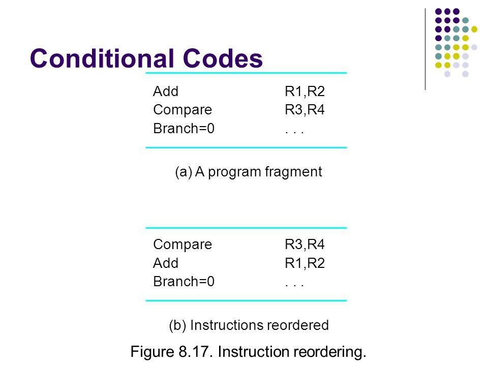 Conditional Codes Add Compare Branch=0 R1,R2 R3,R4...