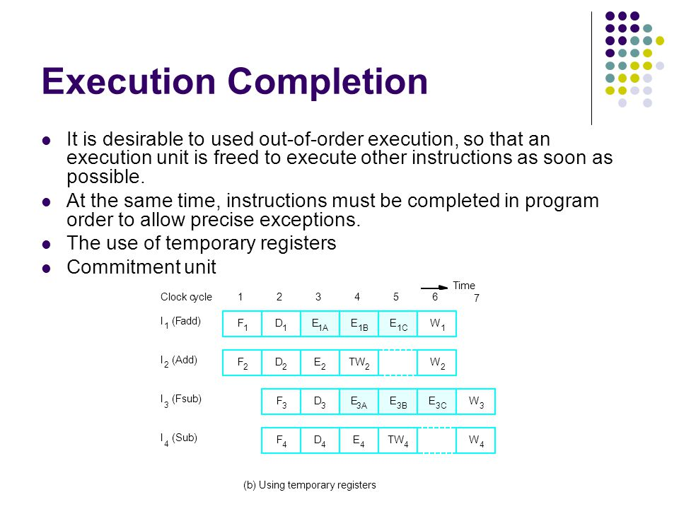 Execution Completion It is desirable to used out-of-order execution, so that an execution unit is freed to execute other instructions as soon as possible.