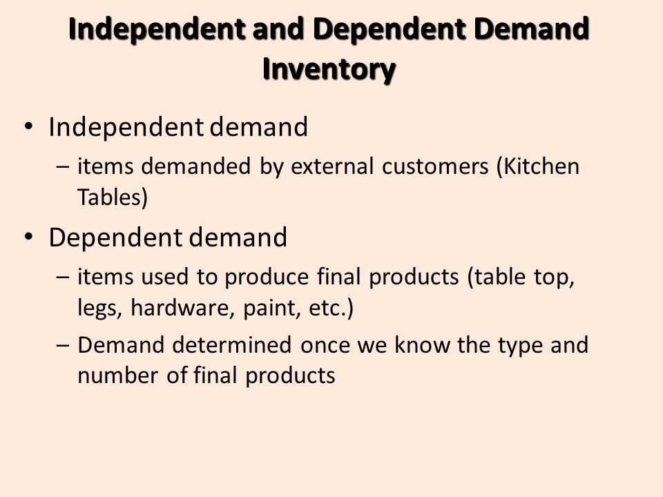 Independent and Dependent Demand Inventory Independent demand –items demanded by external customers (Kitchen Tables) Dependent demand –items used to p