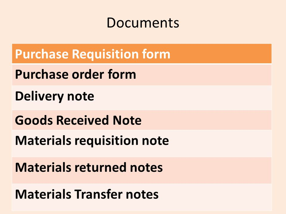 Bulk Discount (3) Recalculate the annual inventory holding costs, inventory ordering costs and inventory purchase costs for a purchase order size that is only just large enough to qualify for the bulk discount.