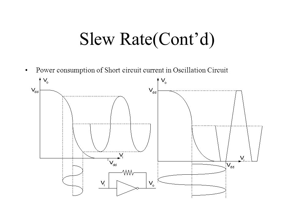 Slew Rate(Cont'd) Power consumption of Short circuit current in Oscillation Circuit