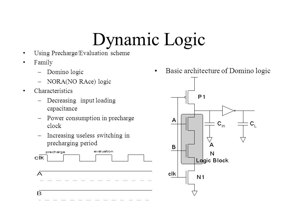 Dynamic Logic Using Precharge/Evaluation scheme Family –Domino logic –NORA(NO RAce) logic Characteristics –Decreasing input loading capacitance –Power consumption in precharge clock –Increasing useless switching in precharging period Basic architecture of Domino logic