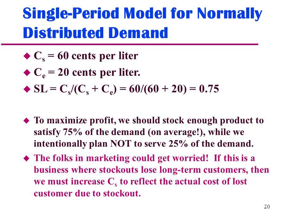 20 Single-Period Model for Normally Distributed Demand u C s = 60 cents per liter u C e = 20 cents per liter.