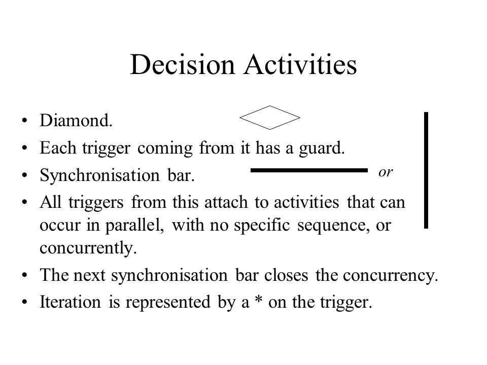 Decision Activities Diamond. Each trigger coming from it has a guard.