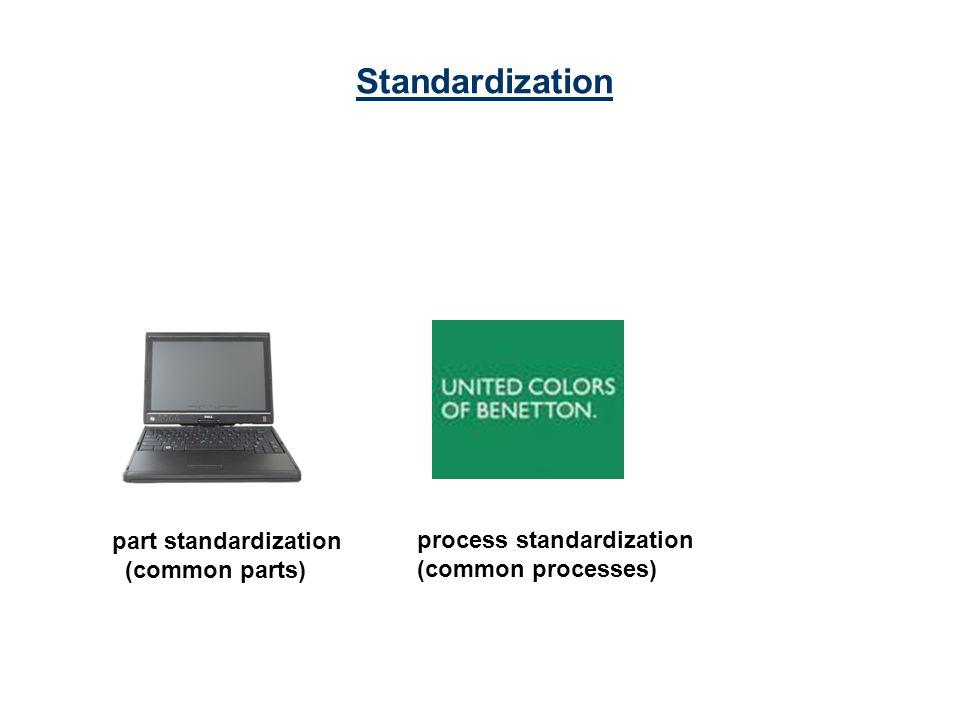 part standardization (common parts) process standardization (common processes) Standardization