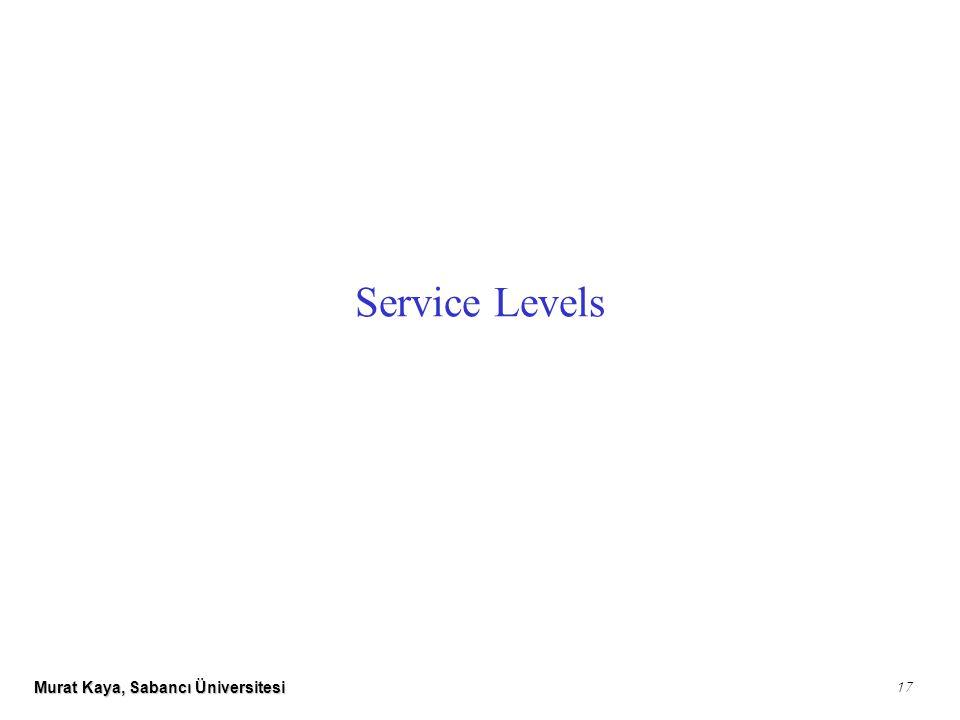Murat Kaya, Sabancı Üniversitesi 17 Service Levels