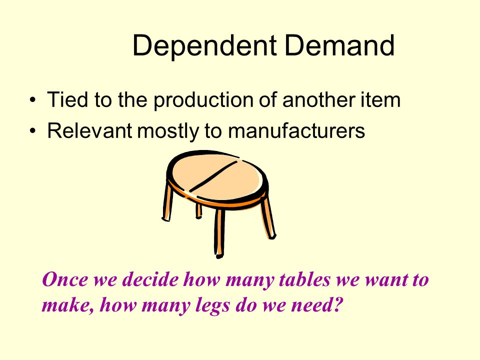 Dependent Demand Tied to the production of another item Relevant mostly to manufacturers Once we decide how many tables we want to make, how many legs do we need?