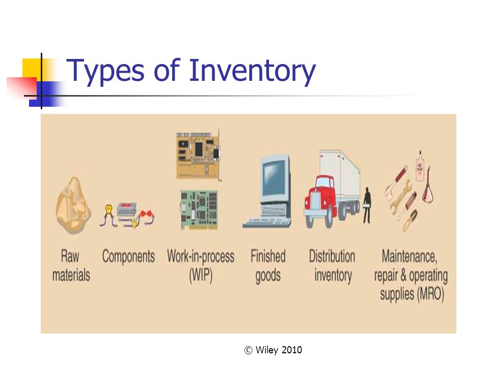 © Wiley 2010 Types of Inventory