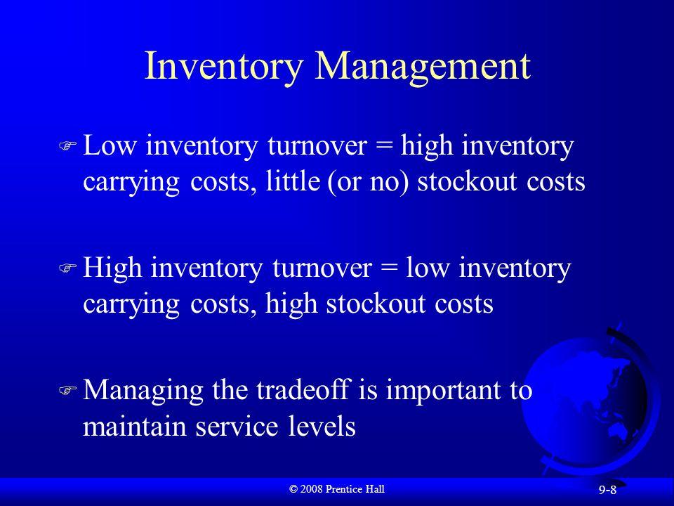 © 2008 Prentice Hall 9-19 Figure 9-3: Inventory Flow Diagram