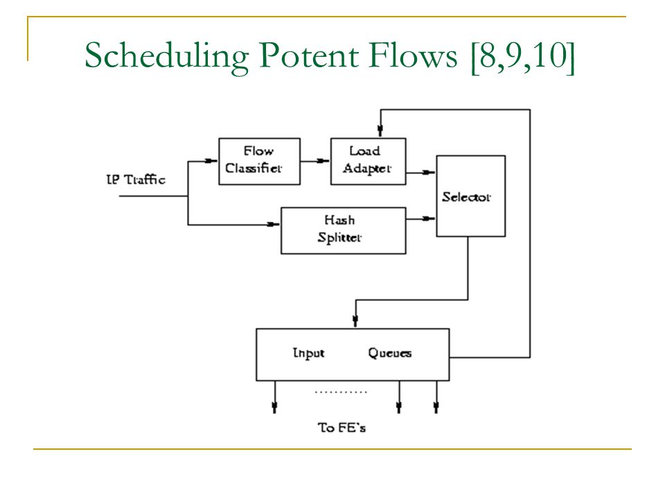 Scheduling Potent Flows [8,9,10]