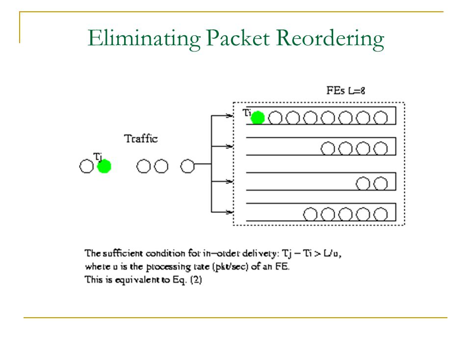 Eliminating Packet Reordering