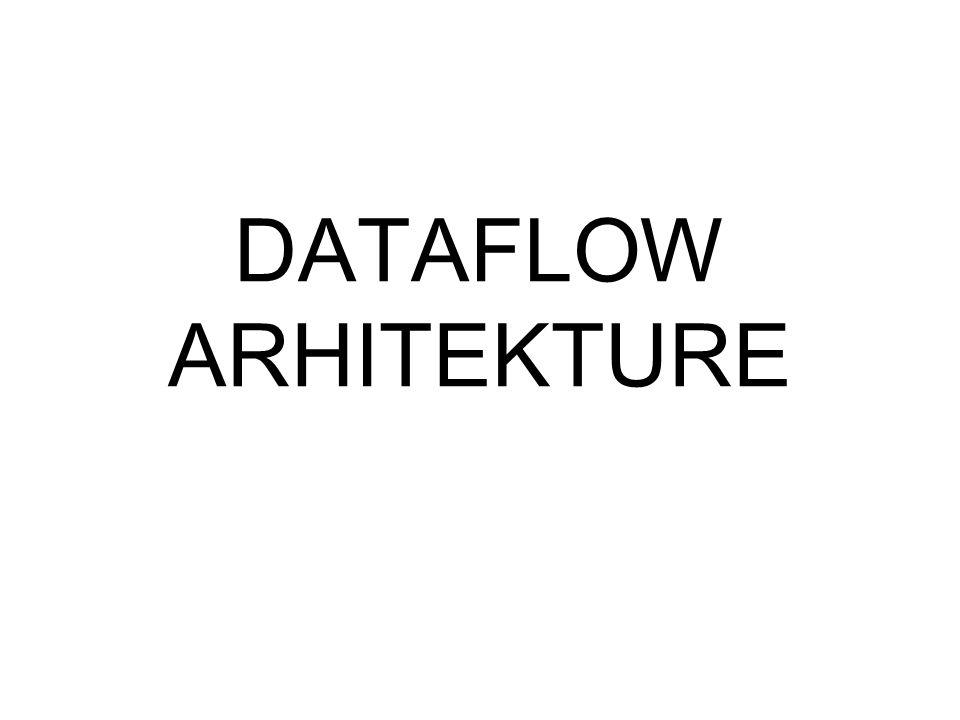 DATAFLOW ARHITEKTURE