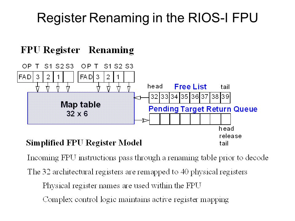 Register Renaming in the RIOS-I FPU