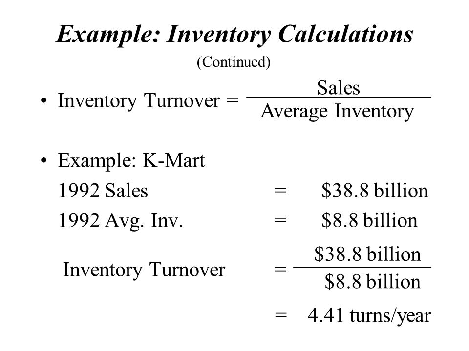 Example: Inventory Calculations Inventory Turnover = Example: K-Mart 1992 Sales=$38.8 billion 1992 Avg.