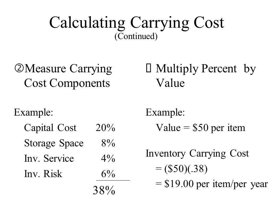'Measure Carrying Cost Components Example: Capital Cost20% Storage Space 8% Inv.