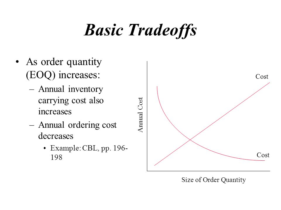 Basic Tradeoffs As order quantity (EOQ) increases: –Annual inventory carrying cost also increases –Annual ordering cost decreases Example: CBL, pp.
