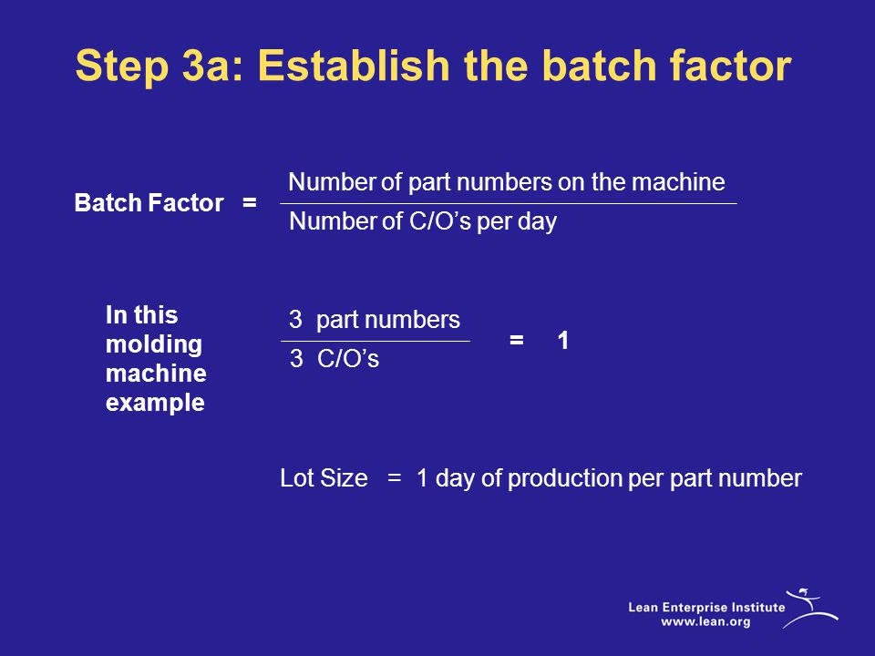 Step 3a: Establish the batch factor Batch Factor = Number of part numbers on the machine Number of C/O's per day 3 part numbers 3 C/O's = 1 Lot Size = 1 day of production per part number In this molding machine example