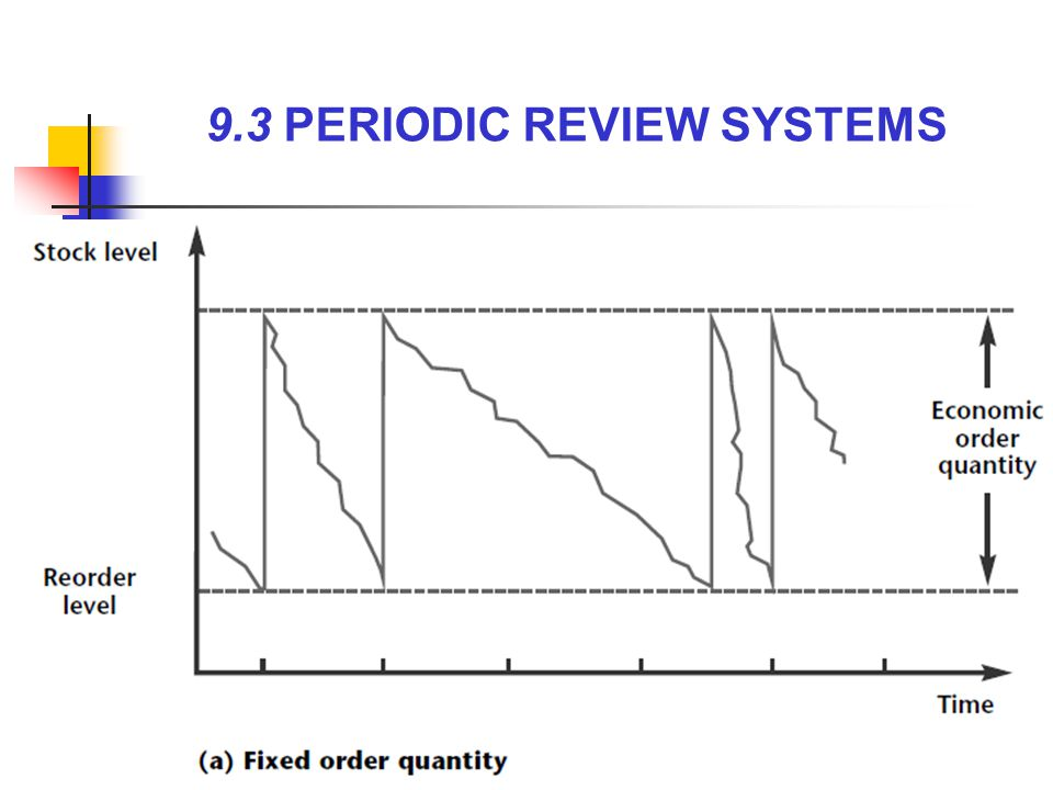 9.3 PERIODIC REVIEW SYSTEMS