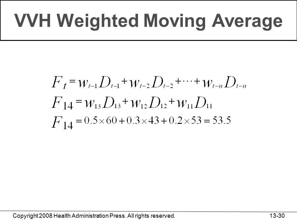 Copyright 2008 Health Administration Press. All rights reserved. 13-30 VVH Weighted Moving Average